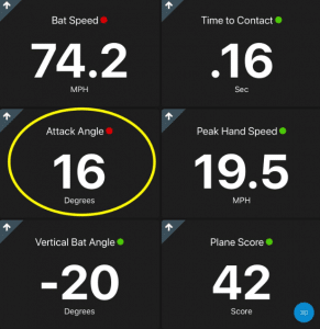 Attack Angle Numbers