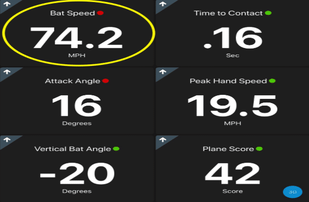 Bat Speed